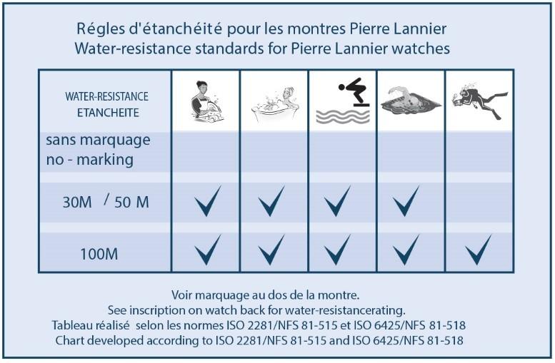 Tableau d'étanchéité montres Pierre Lannier